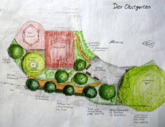 2013_Plan
